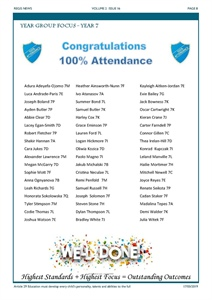 Year 7 Attendance and Achievement Points